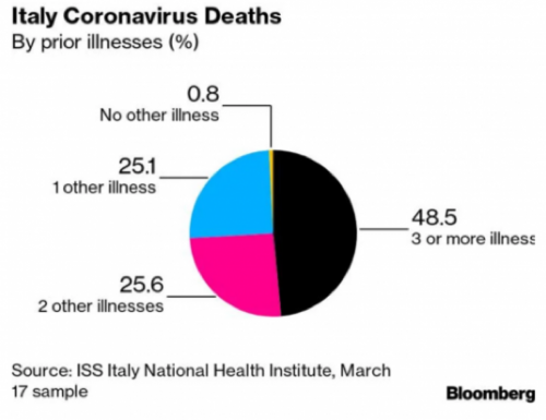 ItalyDeaths.png